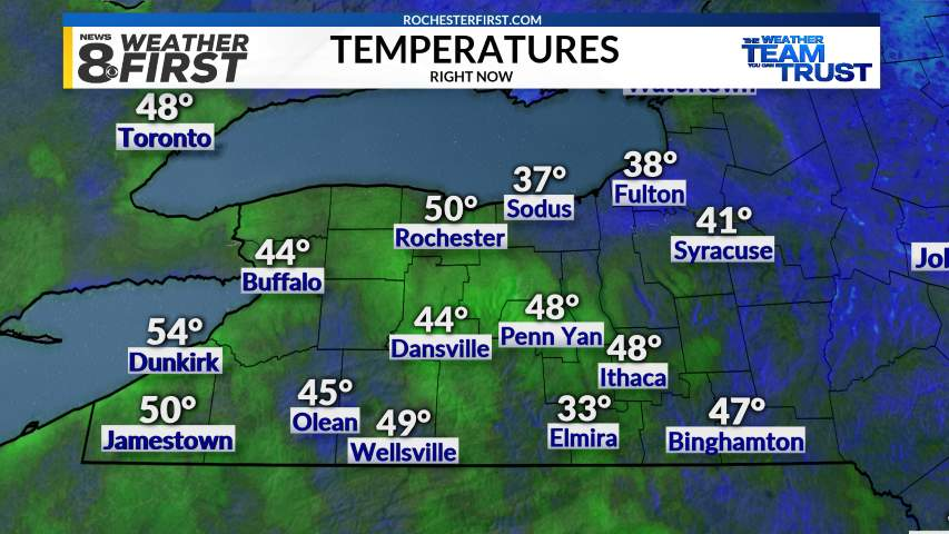 NY Current Temps