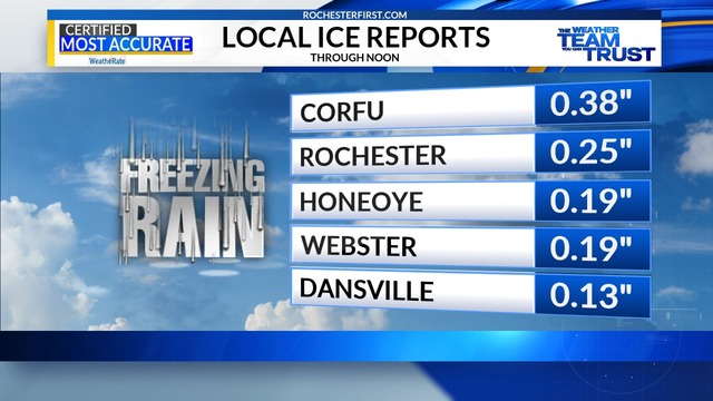 Ice Reports Across the Area