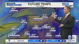 Weather Forecast: Brisk Winds and Falling Temperatures Today