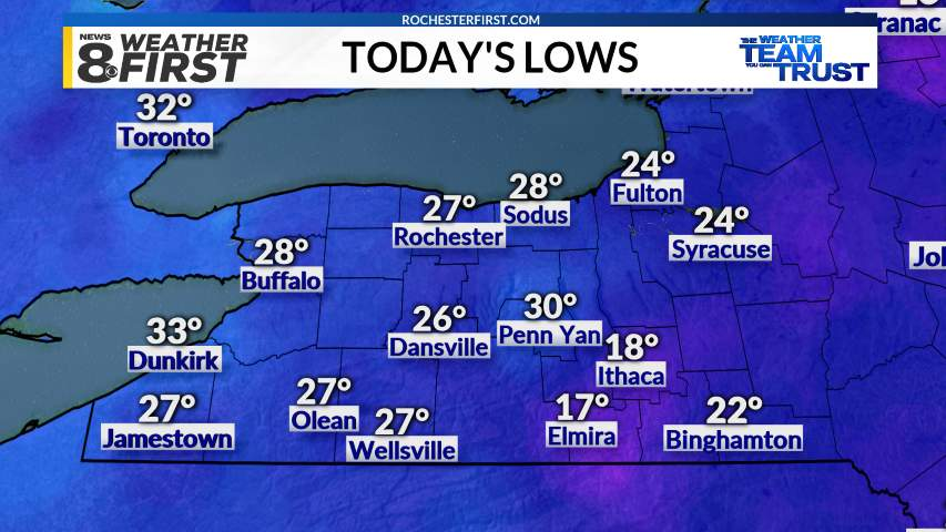 Today's Low Temps