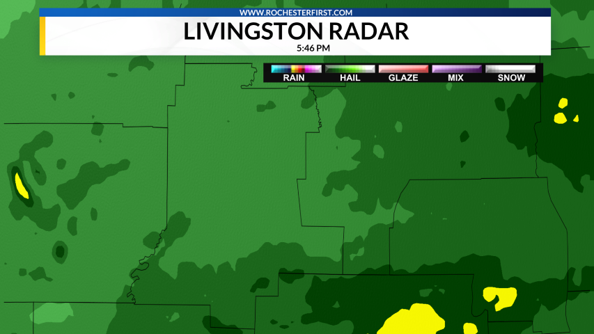 Livingston Radar